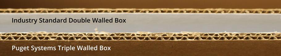 box comparison